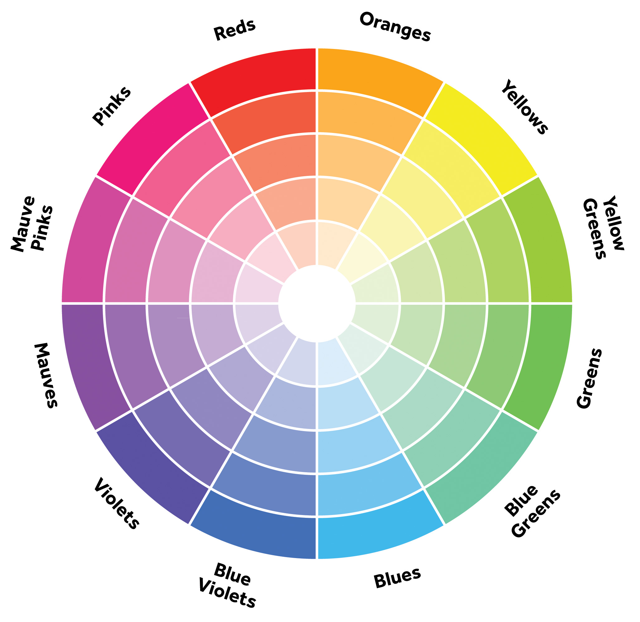 Color Wheel For Your Bead Jewelry Design