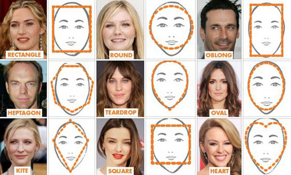 Face-shapes